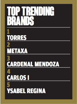 top brandies